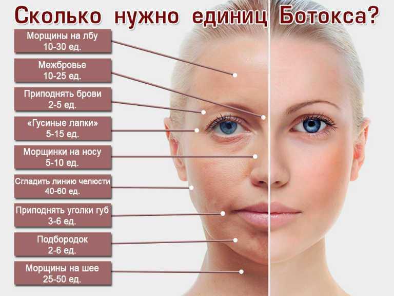 Маска для лица из крахмала вместо ботокса, рецепт