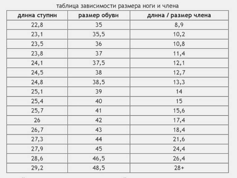 normalniy-rost-chlena-dlya-muzhchin