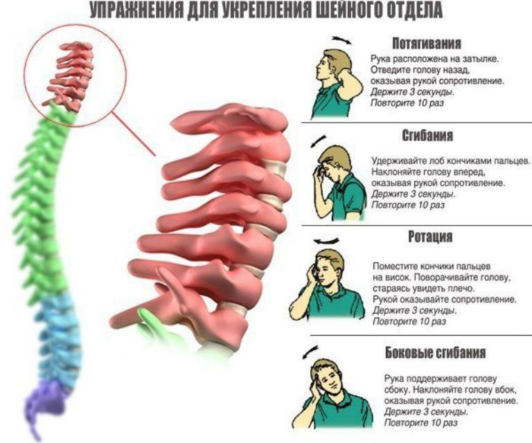 Шейный остеохондроз, упражнения для лечения и профилактики