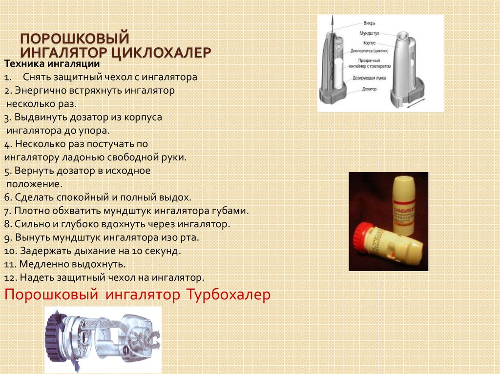 Ингаляторы при астме: циклохалер, турбохалер