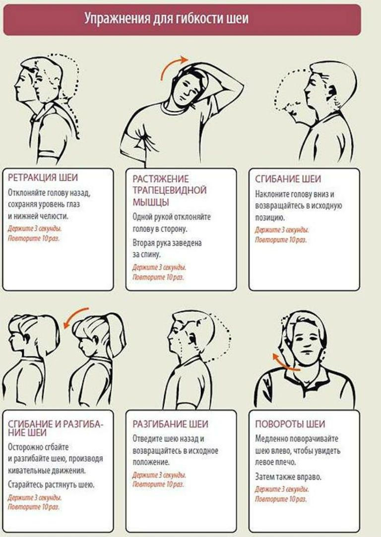 Шейный остеохондроз, лечение в домашних условиях